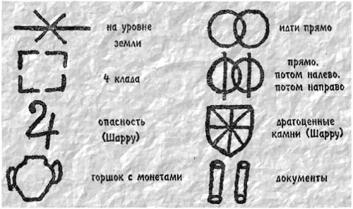 ТАМПЛИЕРЫ - история и тайна сокровищ